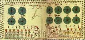 Calendrier Egyptien.Les Egyptiens Inventeurs Du Calendrier Qui Aujourd Hui